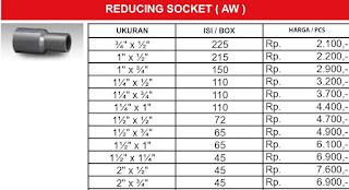 Harga sambungan pipa air pvc Rucika standard Reducing Socket