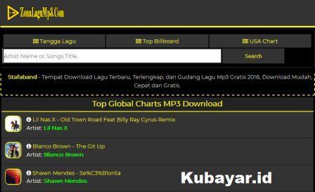 situs download lagu resmi di indonesia