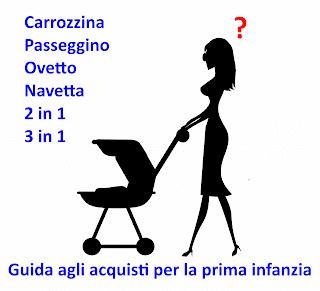 Carrozzina, Passeggino, 2 in 1, 3 in 1, Navicella e Ovetto | Cosa Acquistare?