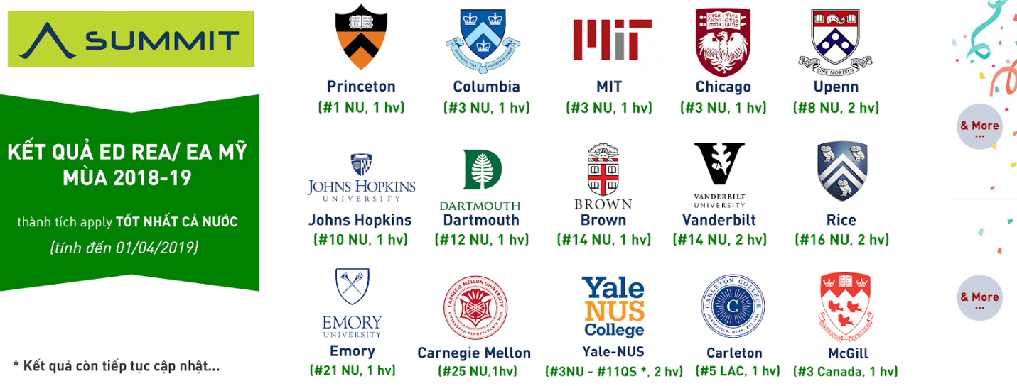 Top 3 công ty tư vấn du học Mỹ uy tín tại Hà Nội