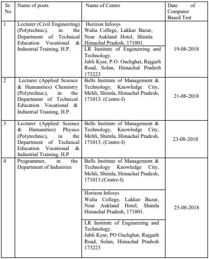image : HPPSC Polytechnic Lecturer Exam Schedule 2018 @ TeachMatters