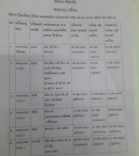 Gujarat Vidyapith exam time table 2020 online exam started on 6 August