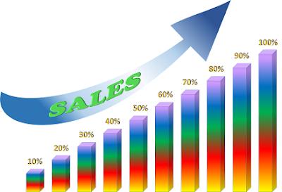 Cara Meningkatkan Omzet Penjualan