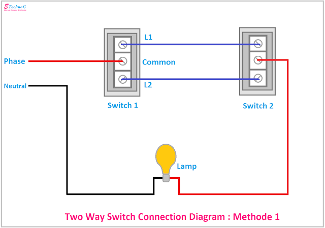 two way switch connection Diagram methode 1, two way switch wiring diagram, connection of two way switch