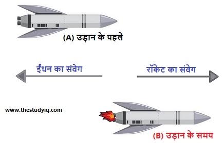 samveg-sanrakshan-ka-niyam