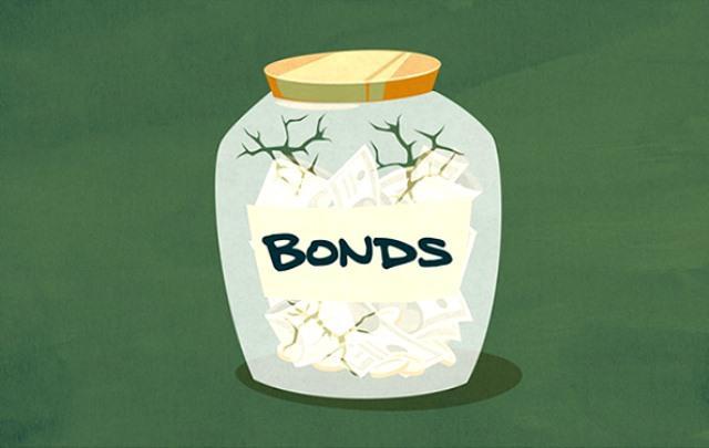 Đầu tư Trái phiếu doanh nghiệp