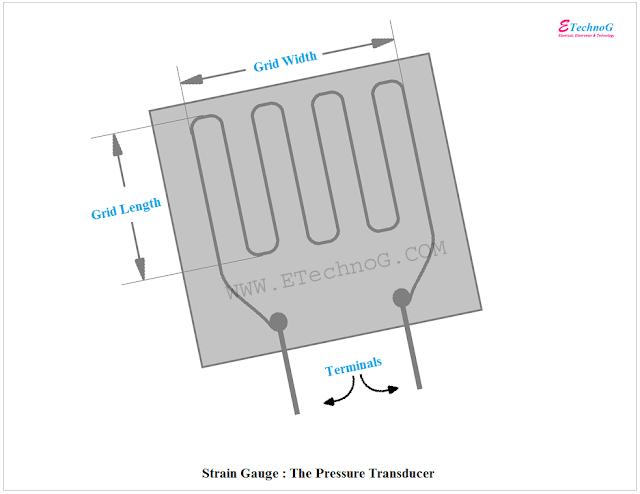 passive transducer example strain gauge