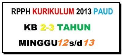 RPPH KB A Semester 2 Tema Kebudayaan Kurikulum 2013
