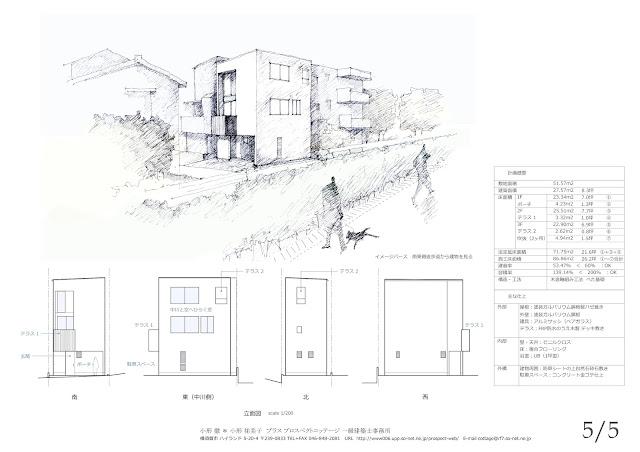 川の広がりを取込む立体的内部空間の三階建て狭小都市型住宅 外観の計画