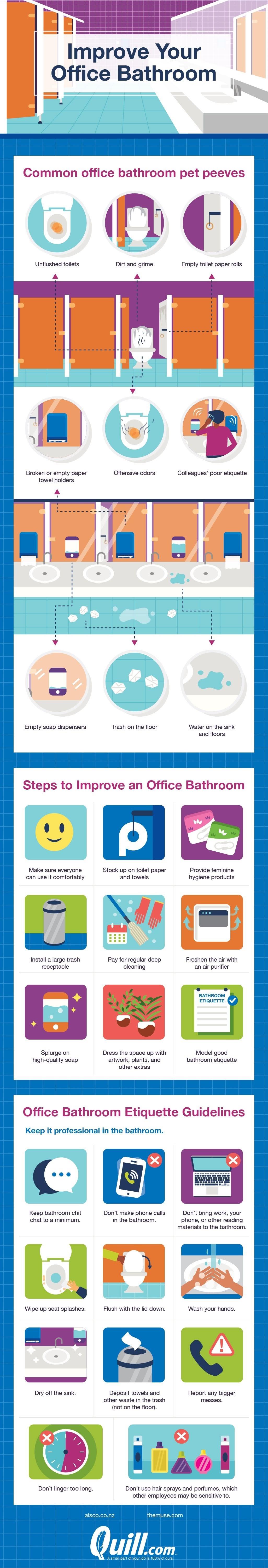 Transform your office bathroom #infographi