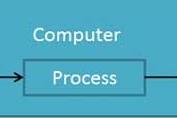 Panduan Lengkap Belajar Komputer Dasar dan Penjelasannya