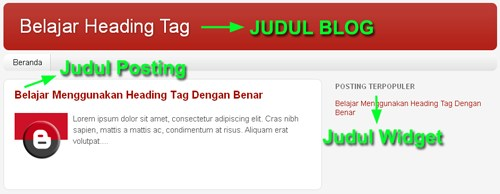 Heading Tag Pada Home Page Blog
