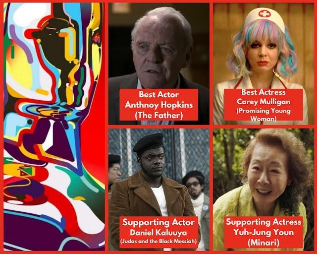 Previsão Dos Vencedores dos Óscares 2021 - Categorias de Representação