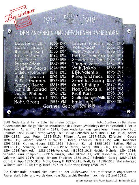 BIAB_Gedenktafel_Firma_Euler_Bensheim_001.jpg; Foto: Stadtarchiv Bensheim; Gedenktafel für die gefallenen Mitarbeiter des Ersten Weltkriegs der Papierfabrik Euler in Bensheim; Aufschrift: 1914 + 1918; Dem Andenken uns. gefallenen Kameraden; Bub, Heinrich 1886-1914; Härter, Georg 1893-1914; Reitschky, Karl 1885-1914; Hauck, Adam 1894-1915; Lutz, Peter 1883-1915; Pfleger, Adam 1887-1915; Käferstein, Georg 1894-1915; Gilbert, Johann 1876-1915; Heeb, Friedrich 1894-1915; Volk, Johannes 1893-1915; Kramer, Georg 1881-1915; Schmidt, Konrad 1890-1915; Sattler, Philipp 1893-1915; Schader, Eduard 1892-1916; Mohr, Georg 1883-1916; Krauss, Johann 1894-1916; Volk, Adam 1886-1916; Volk, Adam II 1895-1916; Hechler, Heinrich 1894-1916; Schader, Franz Philipp 1896-1916; Jünger, Peter 1874-1917; Volk, Jakob 1878-1917; Esse, Valentin 1896-1917; Krieg, Johann Friedrich 1889-1917; Schröder, Georg 1889-1918; Gunst, Philipp 1892-1918; Mohr, Georg II. 1897-1918; Kraft, Karl 1898-1918; Stallenberger, Wilhelm 1899-1918; Emig, Josef 1897-1918; Gärtner, Georg 1896-1918.;Die Gedenktafel befand sich einst an der Außenwand der mittlerweile abgerissenen Papierfabrik Euler und wurde durch das Stadtarchiv Bensheim archiviert (Stand 2021). zusammengestellt: Frank-Egon Stoll-Berberich (2021).