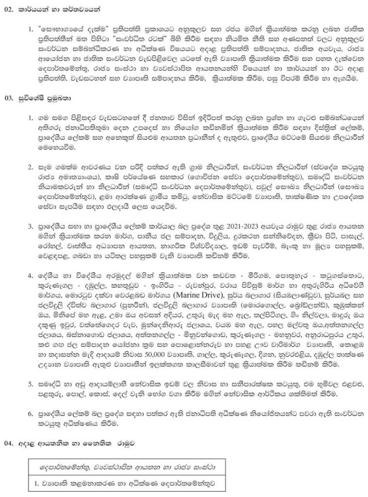 namal rajapaksha minister duty