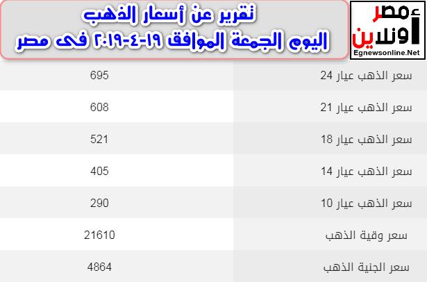 تقرير عن أسعار الذهب اليوم الجمعة الموافق 19-4-2019 فى مصر