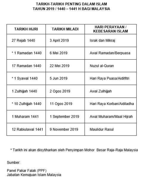Kalendar Islam Kalendar Hijrah Bagi Tahun 2019 Di Malaysia Sumbermalaysia