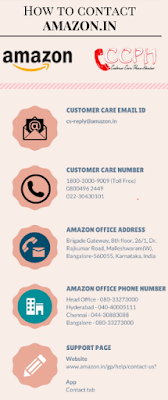 amazon helpline number