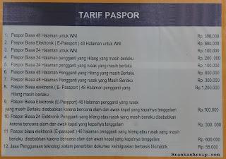 tarif pembuatan paspor baru atau perpanjang
