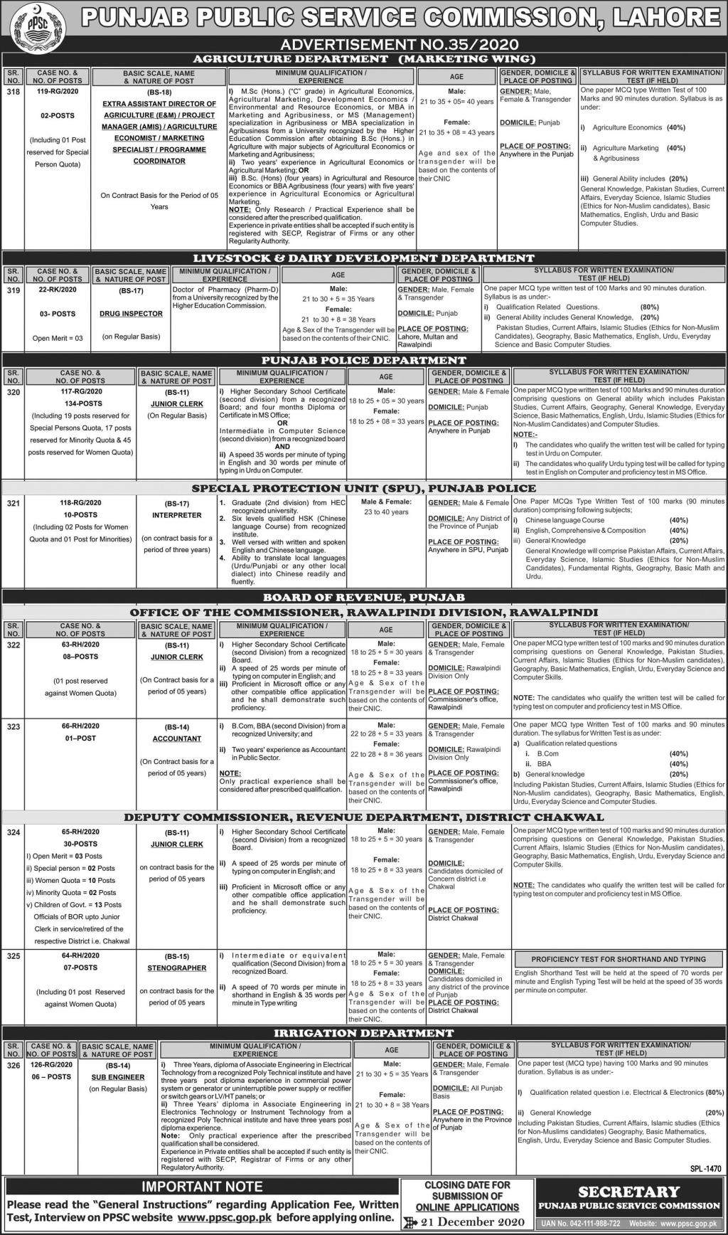 PPSC Advertisement No 35/2020 Online Apply