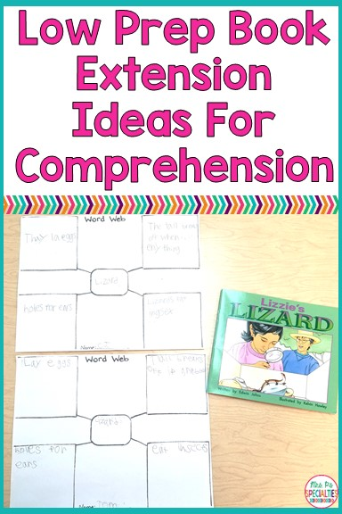 Students need to practice comprehension of a text in multiple ways. Here are some low-prep ideas for books you already have and use in your classroom. These ideas can be used regardless if the students read the texts themselves or listened to the texts.