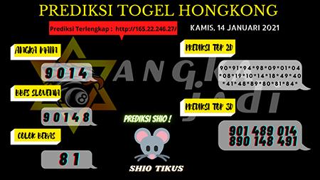 Perkiraan HK untuk Kamis, 14 Januari 2021