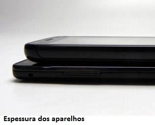 Espessura doSamsung Galaxy S II e Motorola Atrix