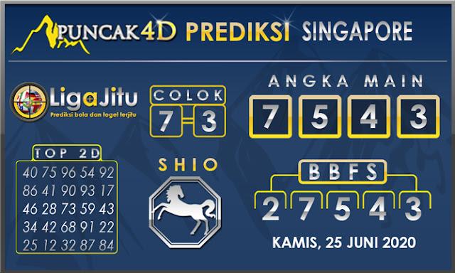 PREDIKSI TOGEL SINGAPORE PUNCAK4D 25 JUNI 2020