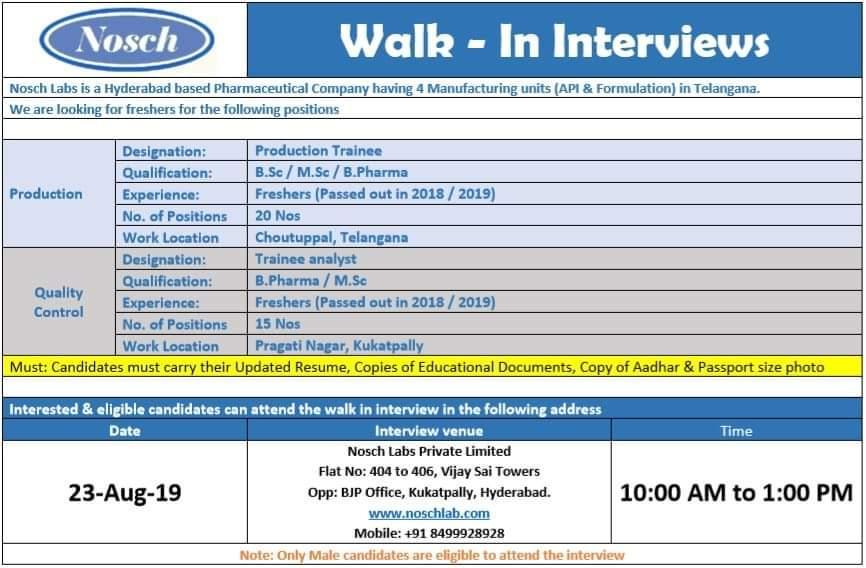 Pharmaceutical Industry Jobs News: Nosch Labs Pvt Ltd