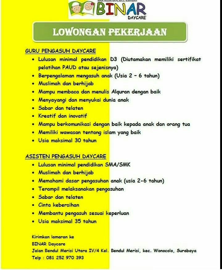 Lowongan Kerja Guru Tk Di Surabaya 2020