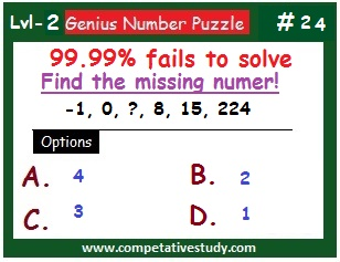 Number Puzzle: Find the missing number: -1, 0, ? , 8, 15, 224