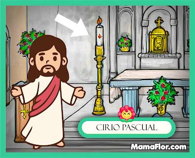 Cirio Pascual — Partes del Templo