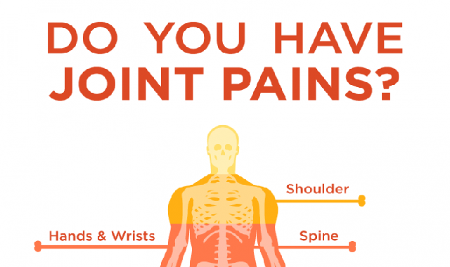 Do you have Joint Pains? #infographic