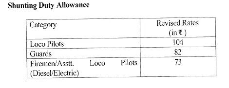 shunting-duty-allowance