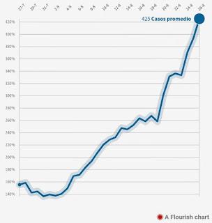 Cuarentena casos coronavirus relajamiento