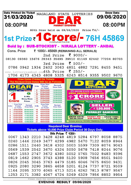 Nagaland State Lottery Sambad Today Result 8 PM 31-03-2020