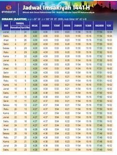 Jadwal imsakiyah di Banten