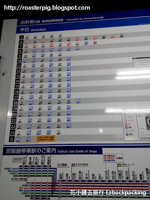 京阪電車伏見稻荷往京都出町柳方向時間表平日