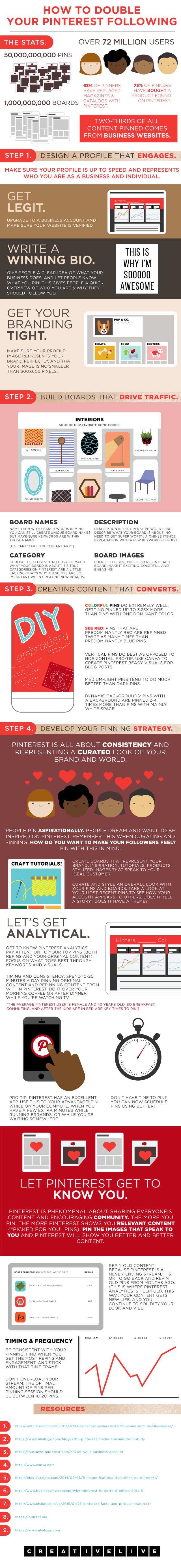 How to get more followers from Pinterest? #infographic