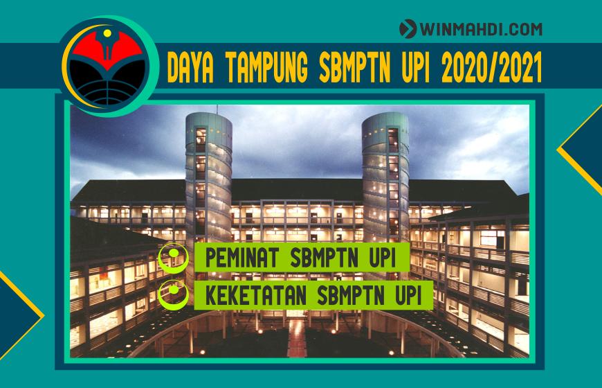DAYA TAMPUNG SBMPTN UPI 2020-2021