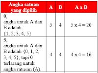 Matematika Dasar SIMAK UI 2012 Kode 223 [Soal dan Pembahasan]