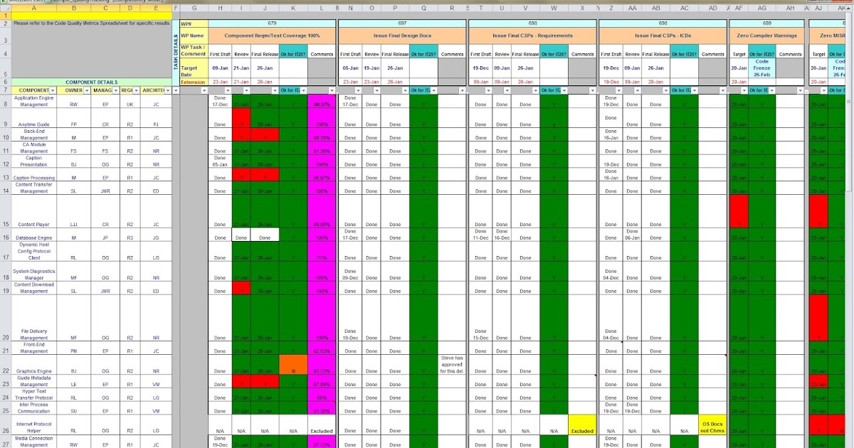 event management project tracker