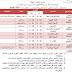 جدول الإمتحانات محافظة الجيزة  المعتمد للصف الثالث الإعدادى  نهائى أخر العام2018
