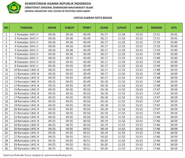 jadwal imsakiyah ramadhan buka puasa Kota Bekasi 2020 m 1441 h tomatalikuang.com