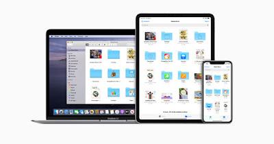 iCloud for Mac Backup