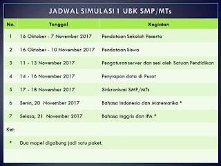 Jadwal Simulasi 1 UBK SMP/MTs, SMA/MA dan SMK 2017/2018