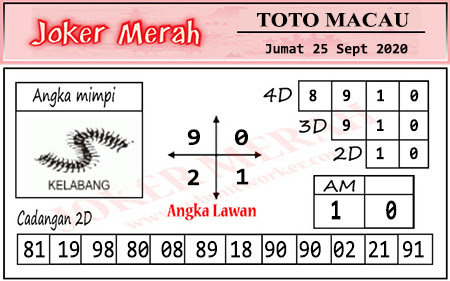 Prediksi Joker Merah Macau Jumat 25 September 2020