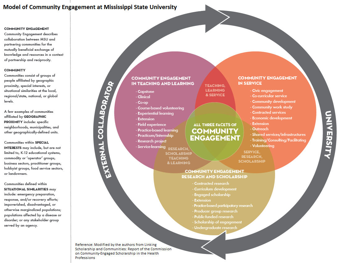 model kurikulum damn model pembelajaran type Shared