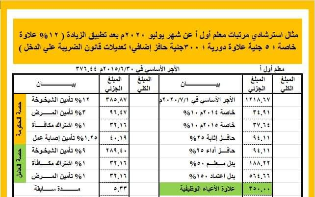 """مفردات مرتب المعلمين من """"معلم"""" لـ """"كبير معلمين"""" بعد زيادة يوليو 2020 استرشادية لكل الدرجات IMG_%25D9%25A2%25D9%25A0%25D9%25A2%25D9%25A0%25D9%25A0%25D9%25A6%25D9%25A1%25D9%25A9_%25D9%25A2%25D9%25A1%25D9%25A0%25D9%25A9%25D9%25A4%25D9%25A6"""