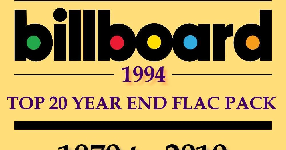 Billboard Music Award Winners Over the Years | Stacker